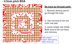 0.5mm pitch BGA